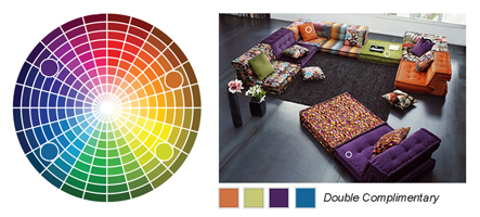 Complementary Colors Interior Design basics of color theory | dave milamdave milam
