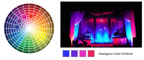 5analogous Basics of Color Theory