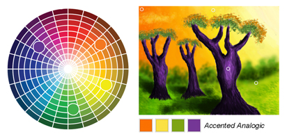 6accentedanalogous Basics of Color Theory